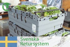 #4 Svenska Retursystem – Reusable transit packaging