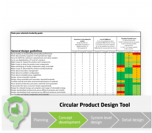 Circularity Assessment Tool