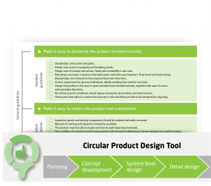 Guidelines for Circular Product Development