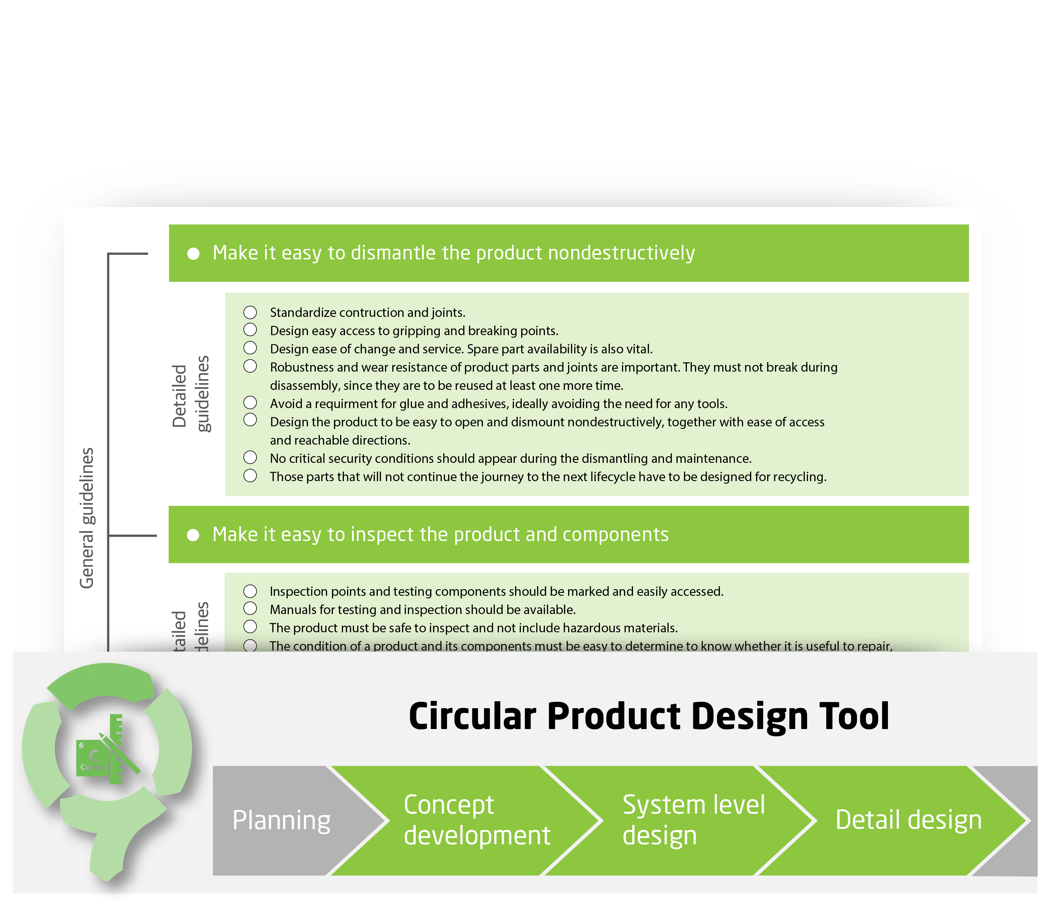 Guidelines for Circular Product Development - CIRCit Nord