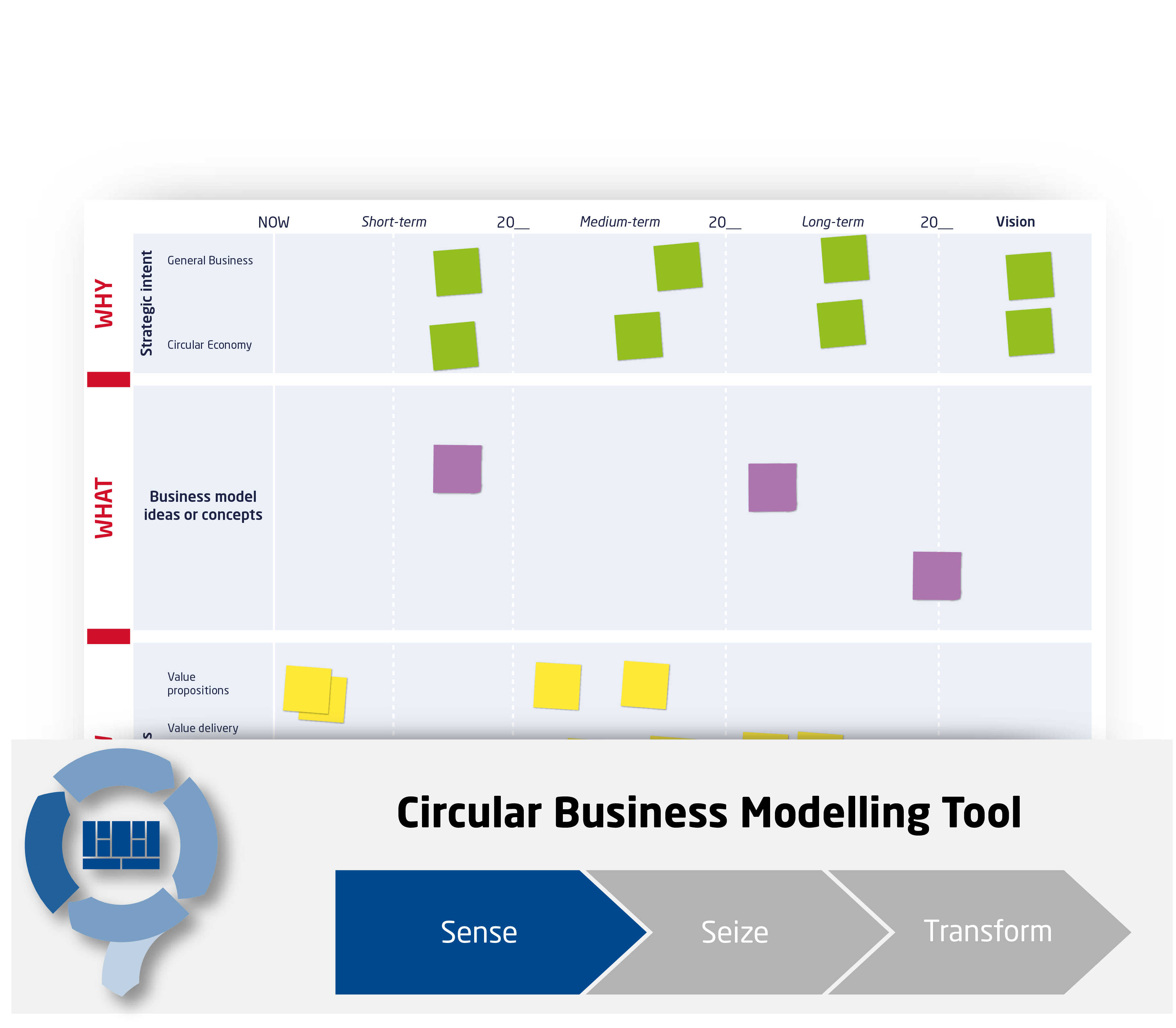 Circular Economy Business Model Innovation Roadmap - CIRCit Nord