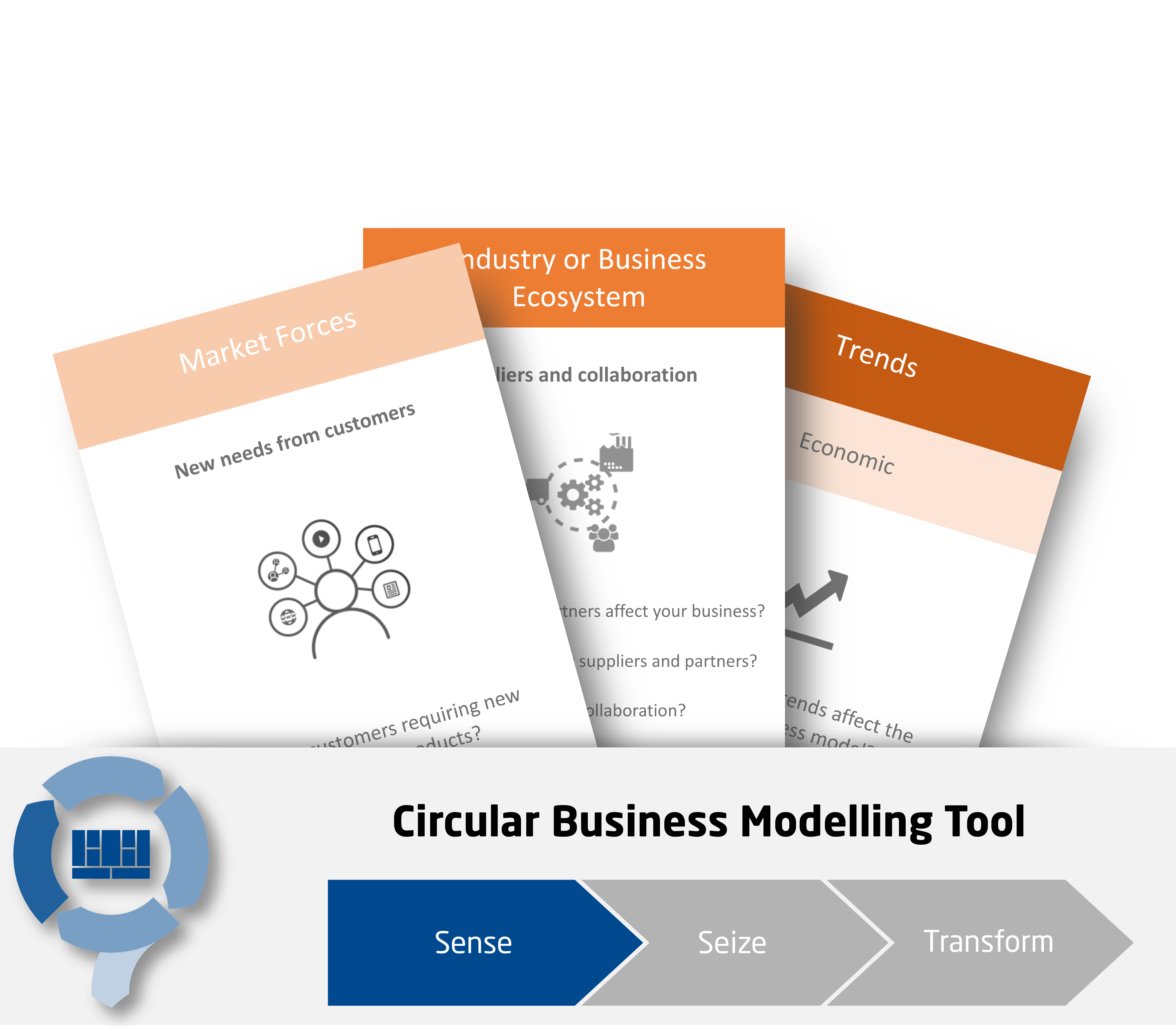 Circular Economy Trend Cards - CIRCit Nord
