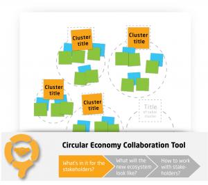 Stakeholder Opportunity Cluster
