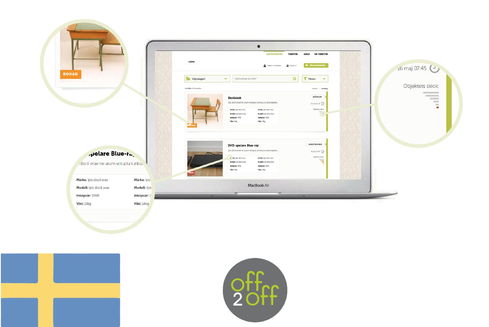 #59 Off2Off - Platform-assisted furniture reuse - CIRCit Nord